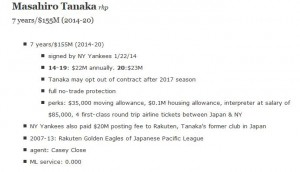 Tanaka contract